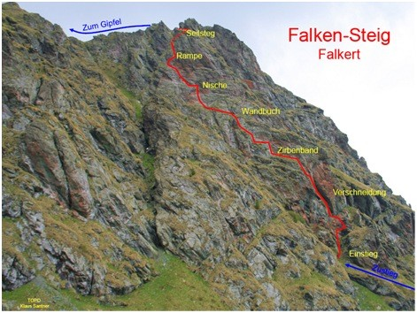 Topologie Klettersteig in Photo